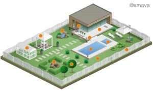 Gartenplanung und Gartenfinanzierung